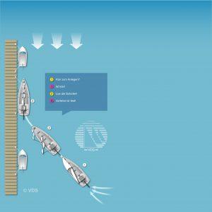 Motor Manöver Hafentraining